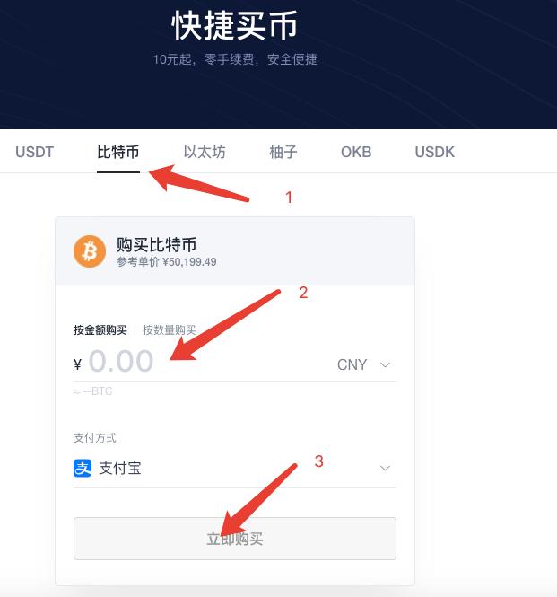OKEX快捷购买界面